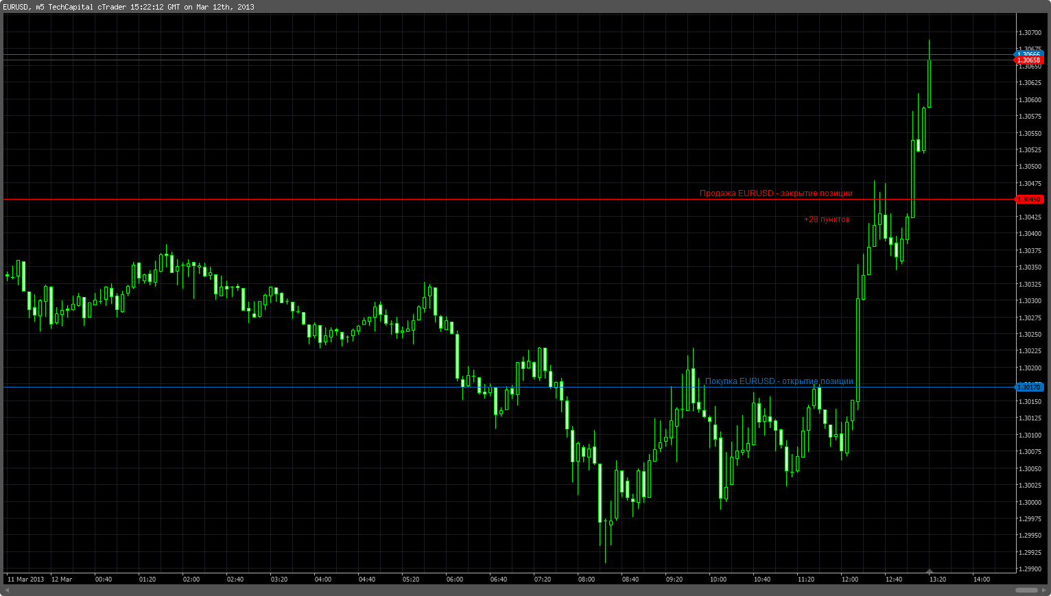 time forex sessions and trade hours monitor