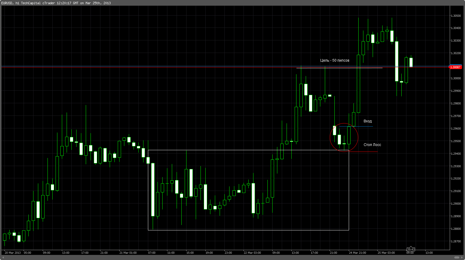 cT cs 3000377 EURUSD 2013-03-25 14-20-29